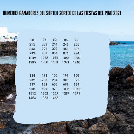 Números ganadores del sorteo sorteo de las Fiestas del Pino 2021